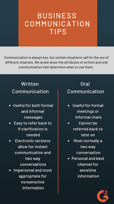 types of business communication chart