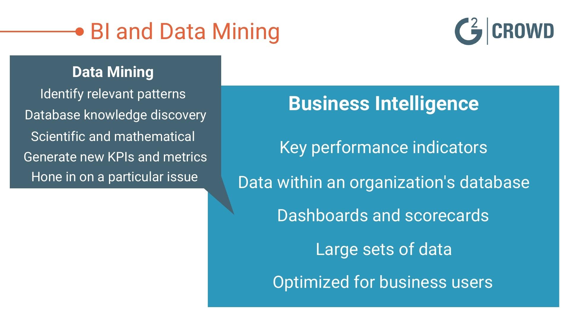 BI-and-Data-Mining