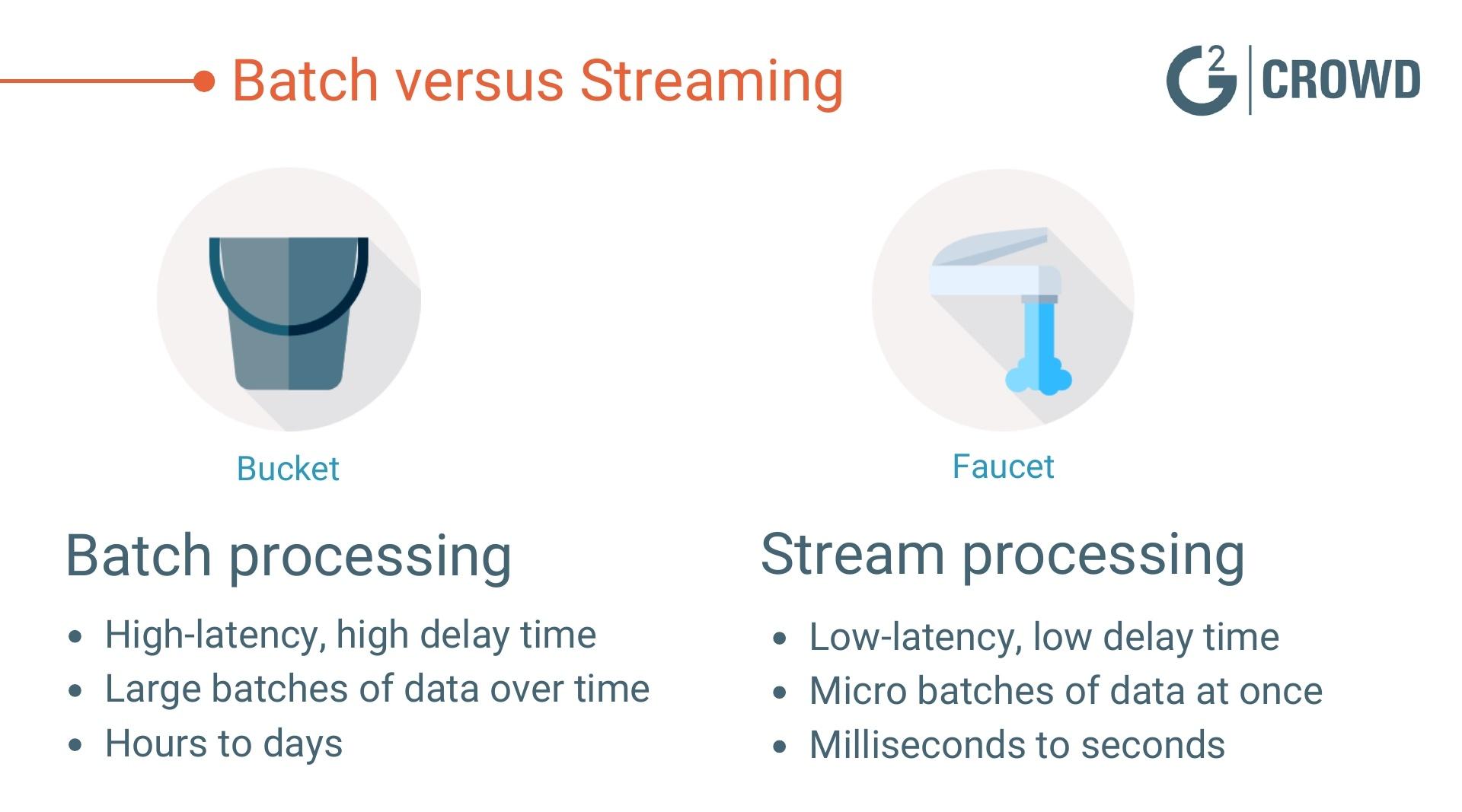 Batch-vs-Stream-Processing