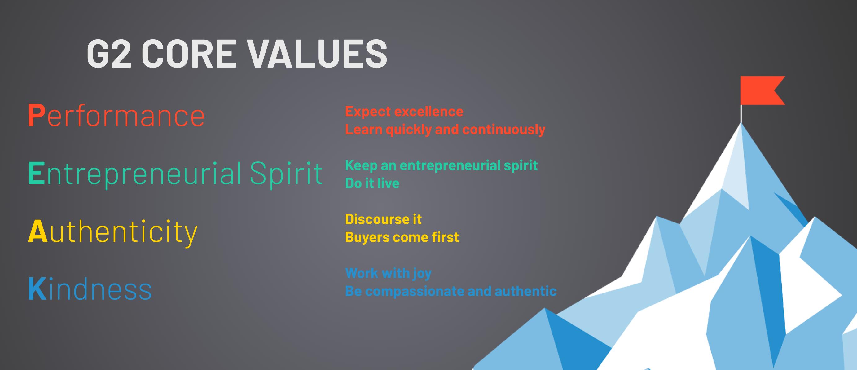 G2 Core Values
