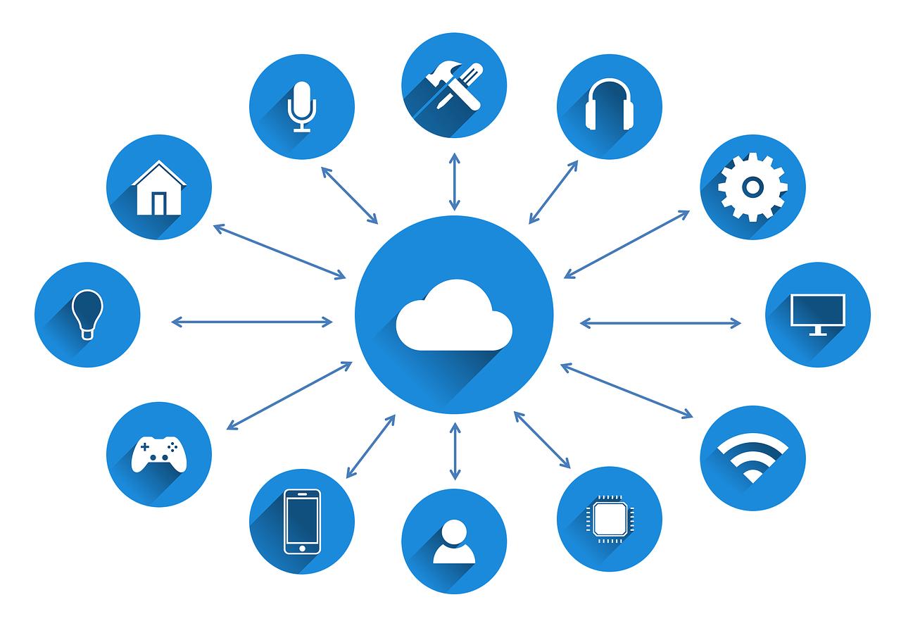 IoT-Devices