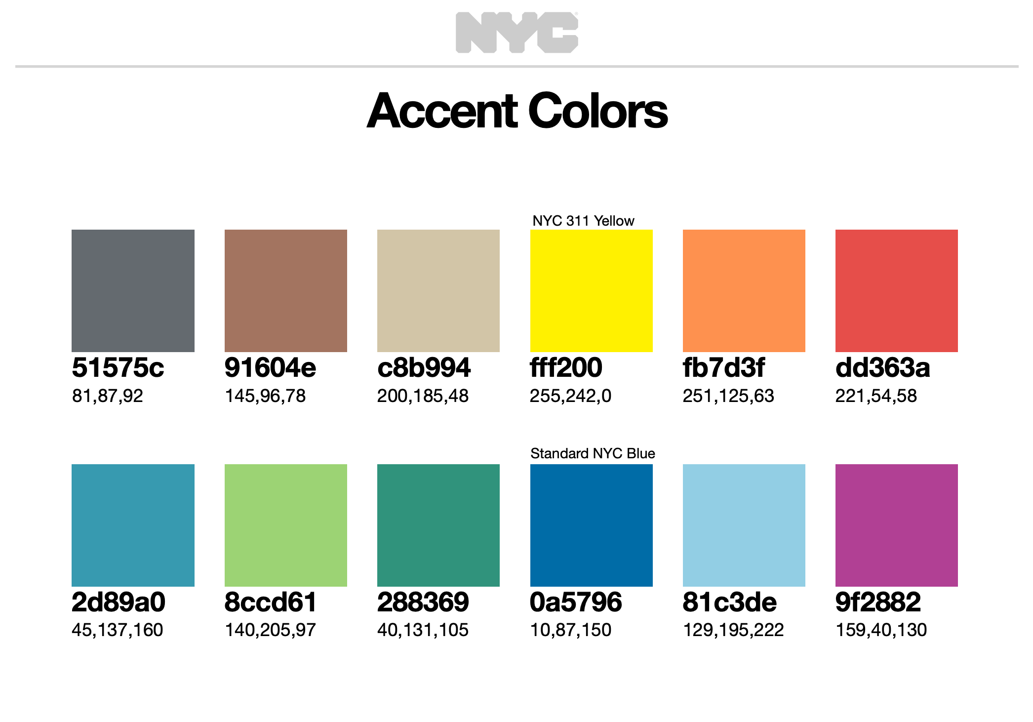 NYC Style Guide Example
