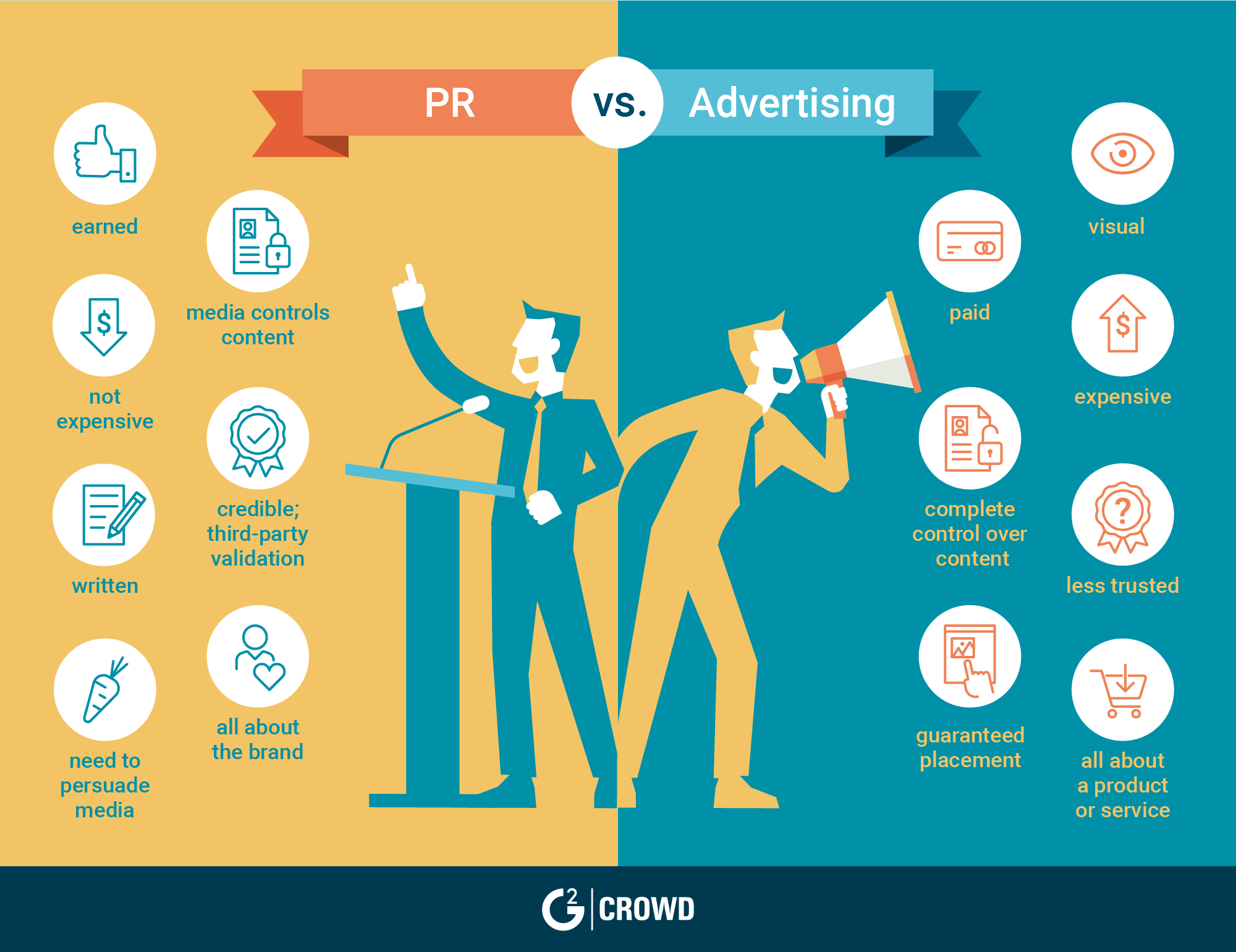 pr-vs-advertising