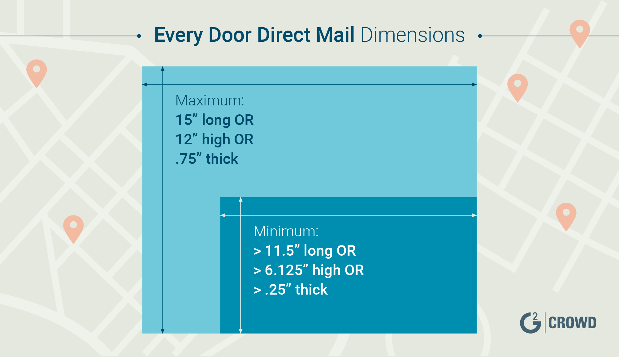 Every Door Direct Mail Sizes