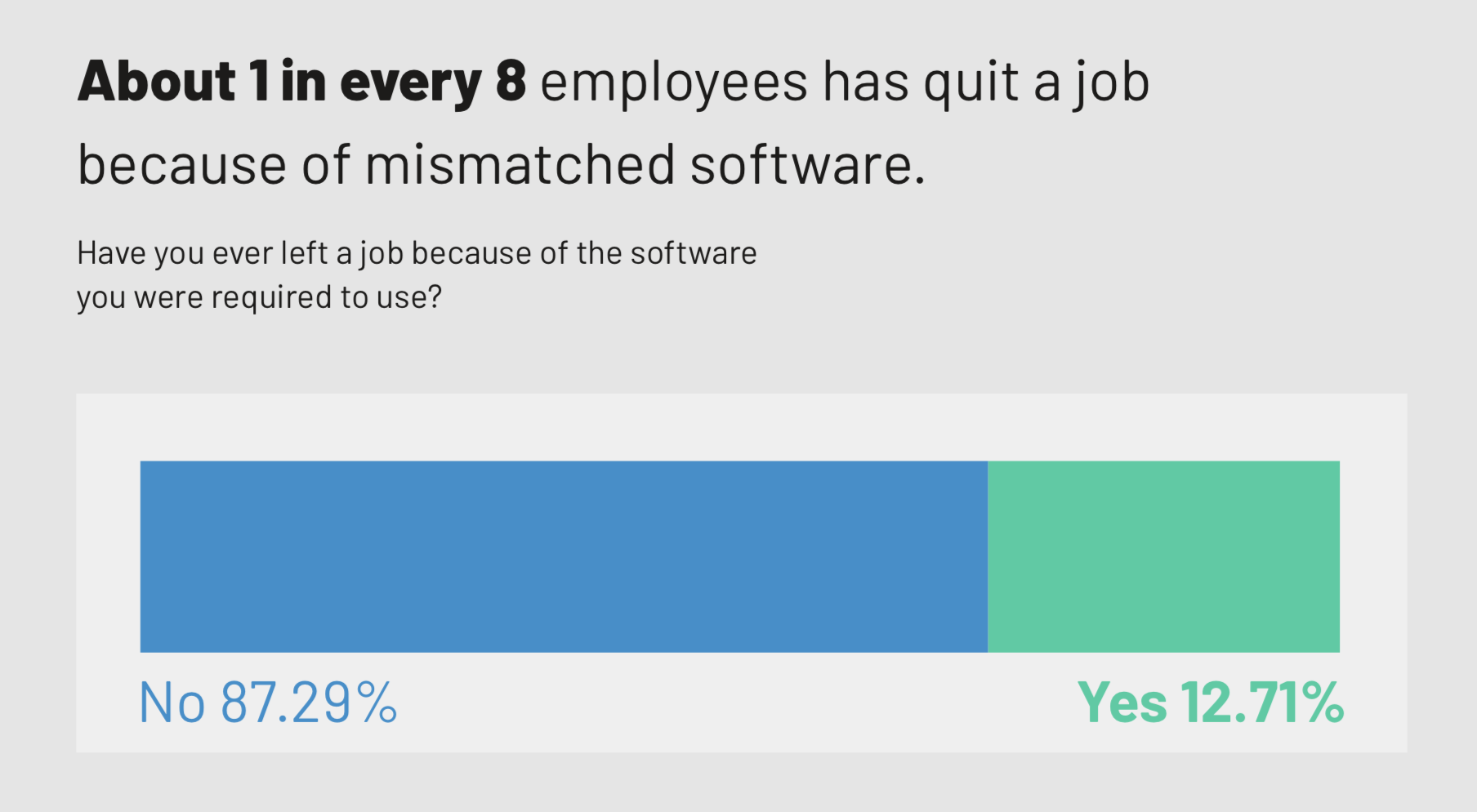Employees leaving a company because of software