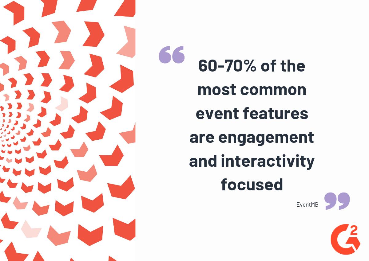 experiential marketing statistics