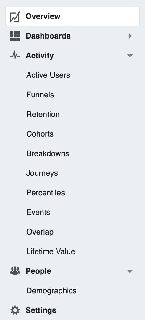 facebook analytics sidebar