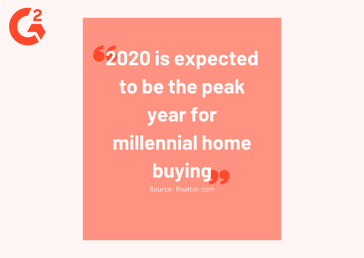 millennial home buyer statistic