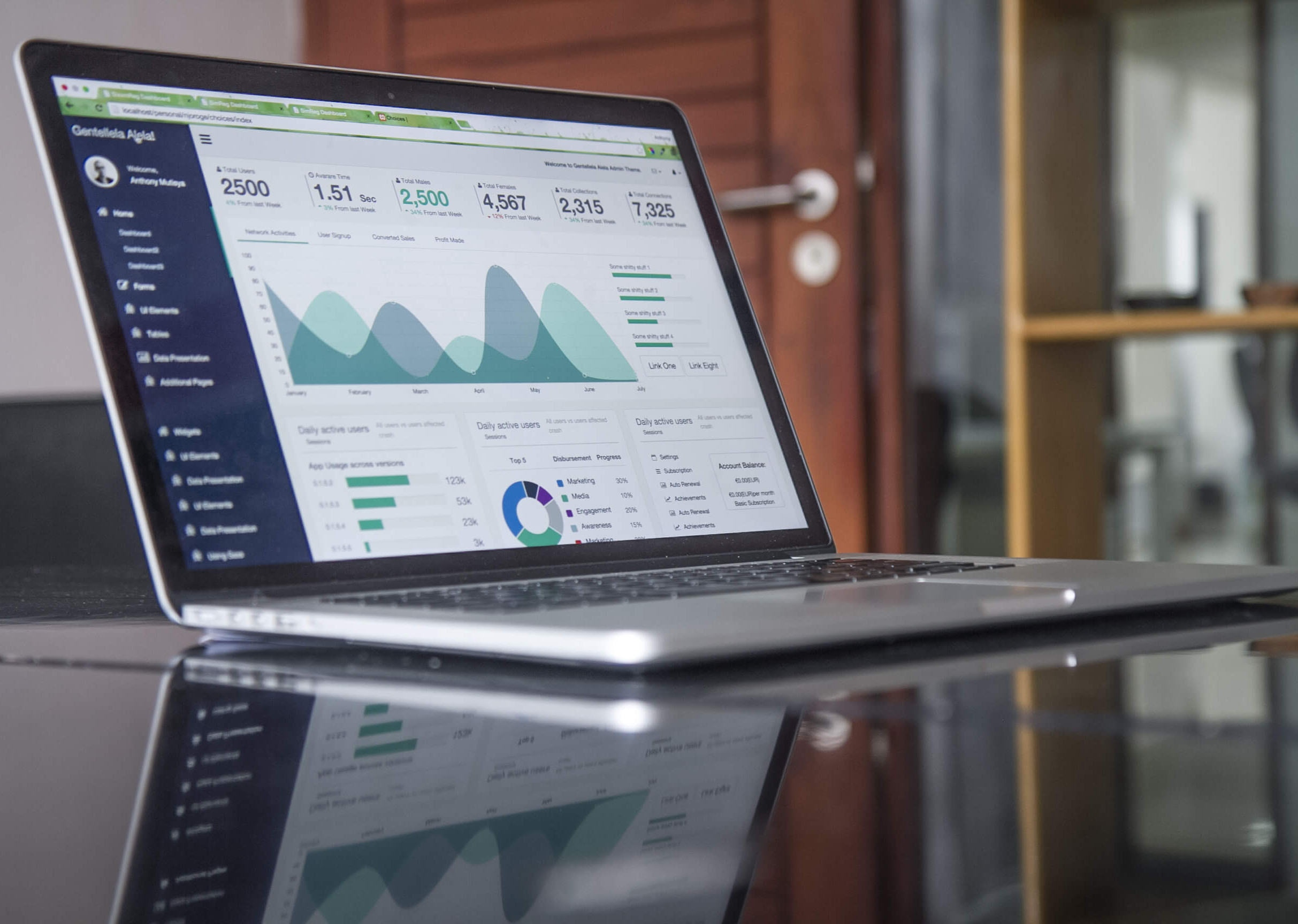 video-marketing-statistics